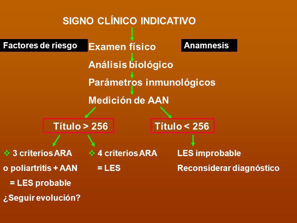 SIGNO CLÍNICO INDICATIVO Examen físico Análisis biológico Parámetros inmunológicos Medición de AAN Título > 256 Título < 256 3 criterios ARA o poliart