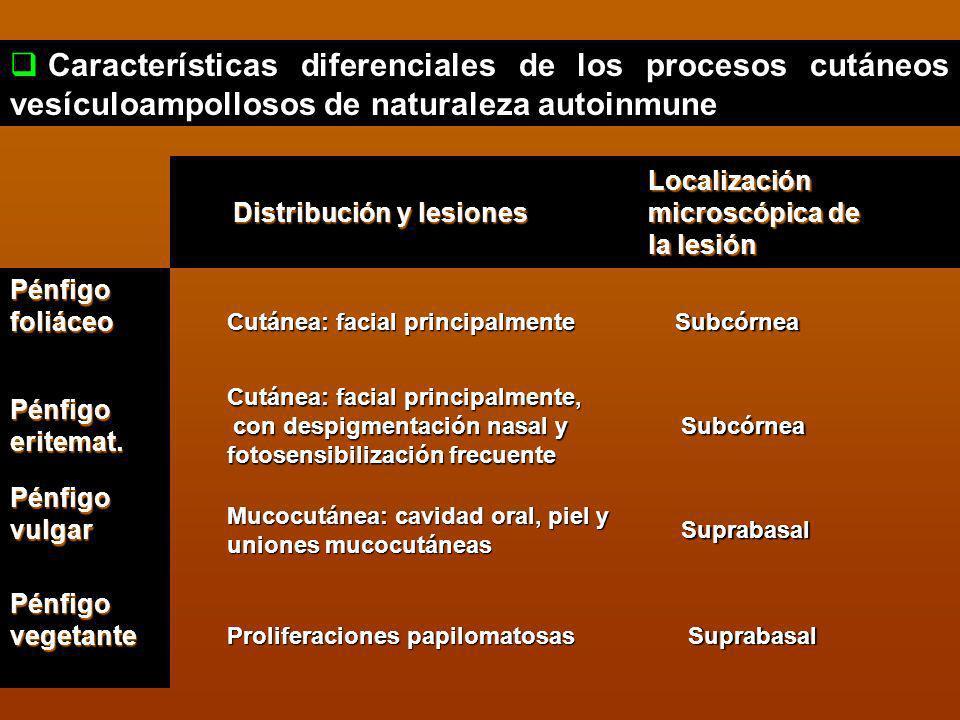 Características diferenciales de los procesos cutáneos vesículoampollosos de naturaleza autoinmune Distribución y lesiones Distribución y lesionesLoca