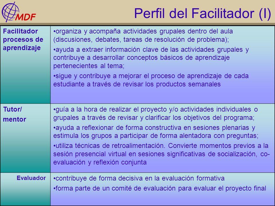 Perfil del Facilitador (I) Facilitador procesos de aprendizaje organiza y acompaña actividades grupales dentro del aula (discusiones, debates, tareas