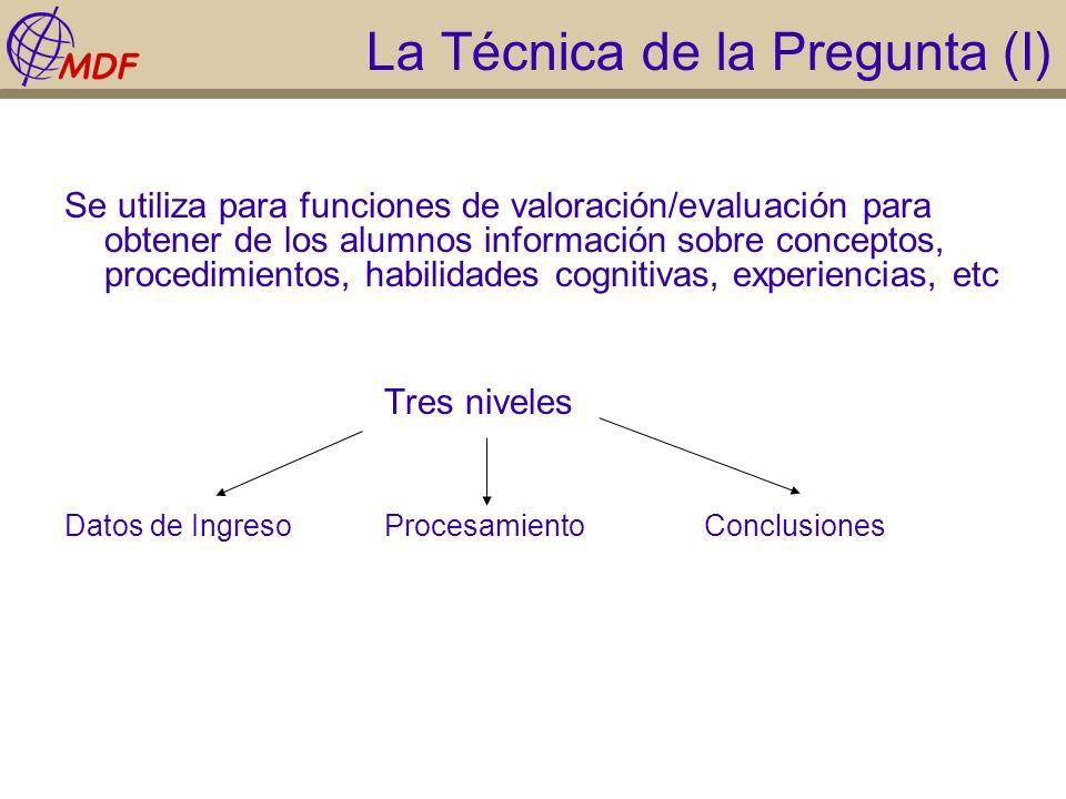 La Técnica de la Pregunta (I) Se utiliza para funciones de valoración/evaluación para obtener de los alumnos información sobre conceptos, procedimient