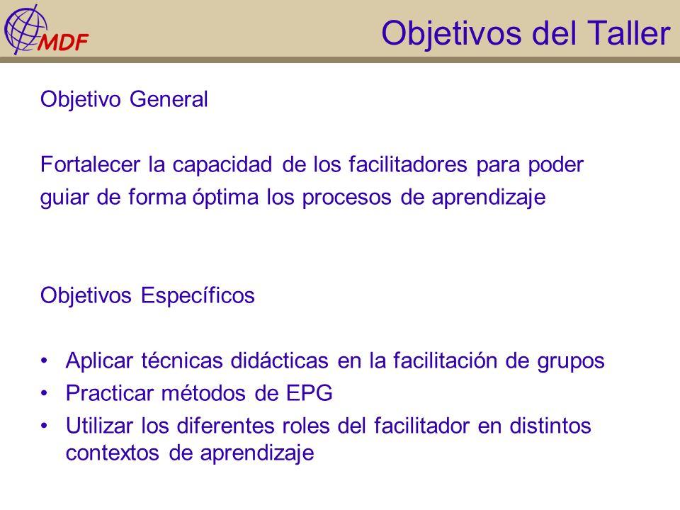 Objetivos del Taller Objetivo General Fortalecer la capacidad de los facilitadores para poder guiar de forma óptima los procesos de aprendizaje Objeti