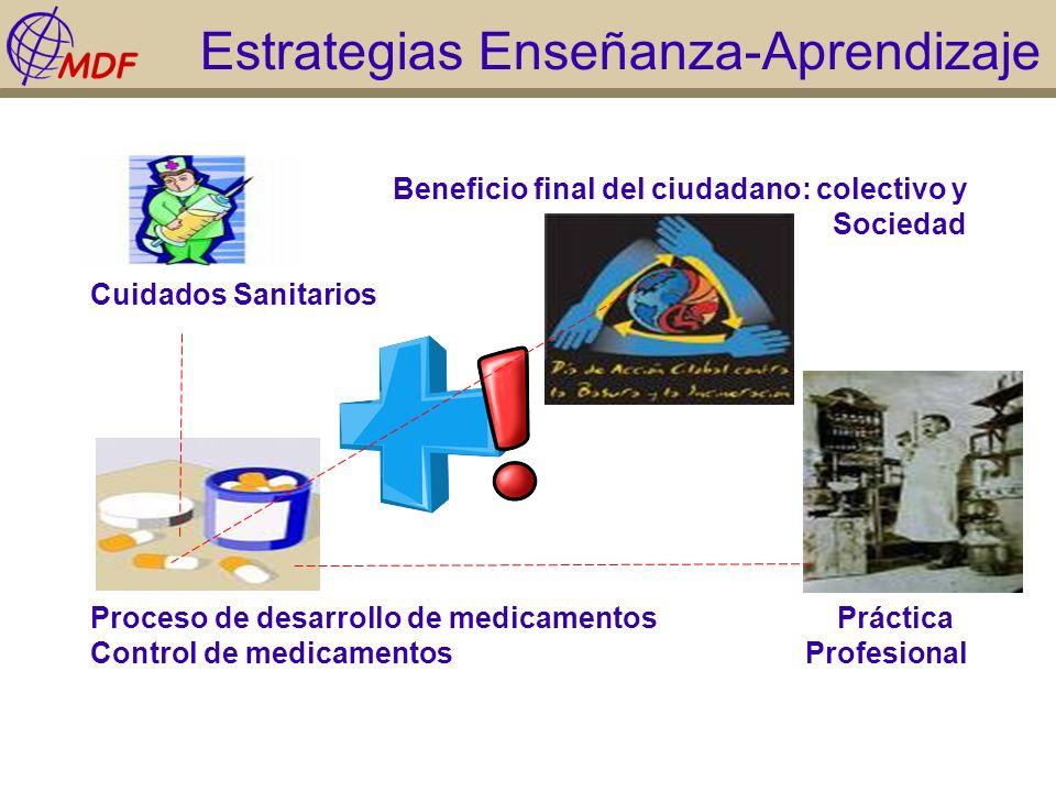 Estrategias Enseñanza-Aprendizaje Beneficio final del ciudadano: colectivo y Sociedad Cuidados Sanitarios Proceso de desarrollo de medicamentos Prácti