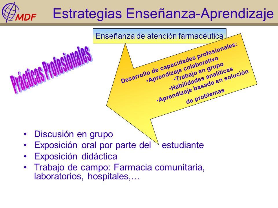 Estrategias Enseñanza-Aprendizaje Discusión en grupo Exposición oral por parte del estudiante Exposición didáctica Trabajo de campo: Farmacia comunita