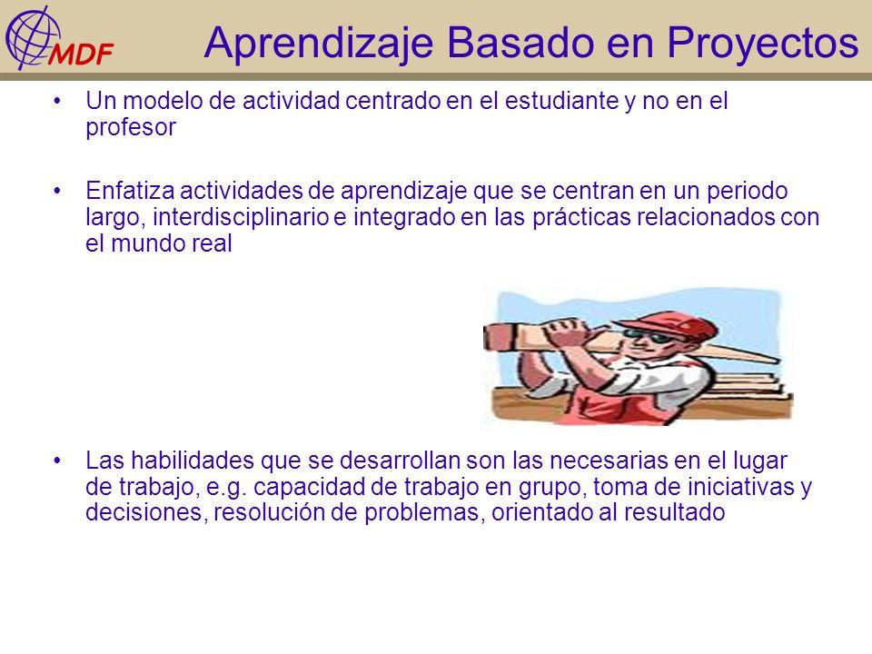 Aprendizaje Basado en Proyectos Un modelo de actividad centrado en el estudiante y no en el profesor Enfatiza actividades de aprendizaje que se centra