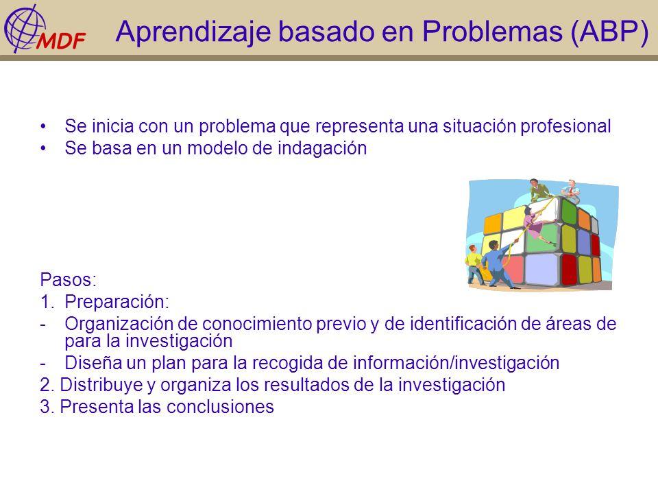 Aprendizaje basado en Problemas (ABP) Se inicia con un problema que representa una situación profesional Se basa en un modelo de indagación Pasos: 1.P