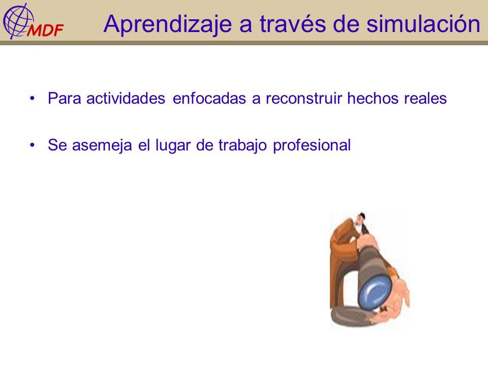 Aprendizaje a través de simulación Para actividades enfocadas a reconstruir hechos reales Se asemeja el lugar de trabajo profesional