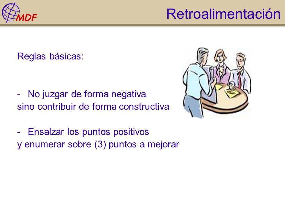 Retroalimentación Reglas básicas: -No juzgar de forma negativa sino contribuir de forma constructiva -Ensalzar los puntos positivos y enumerar sobre (