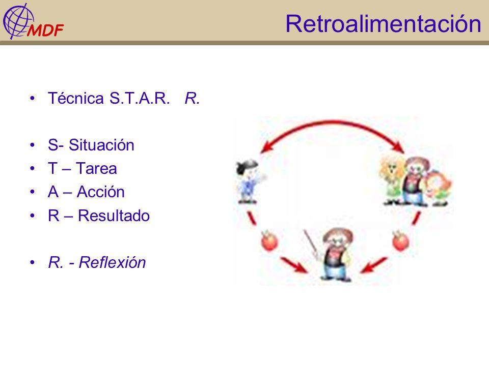 Retroalimentación Técnica S.T.A.R.R. S- Situación T – Tarea A – Acción R – Resultado R.