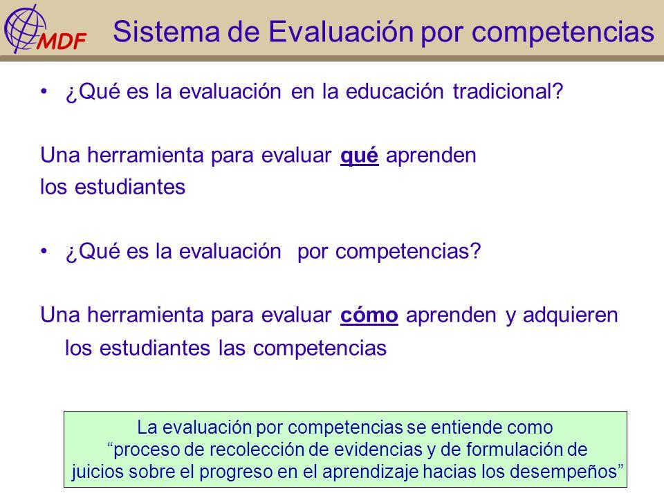 Sistema de Evaluación por competencias ¿Qué es la evaluación en la educación tradicional? Una herramienta para evaluar qué aprenden los estudiantes ¿Q