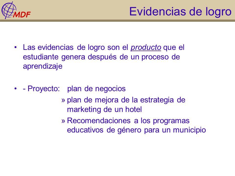 Evidencias de logro Las evidencias de logro son el producto que el estudiante genera después de un proceso de aprendizaje - Proyecto: plan de negocios