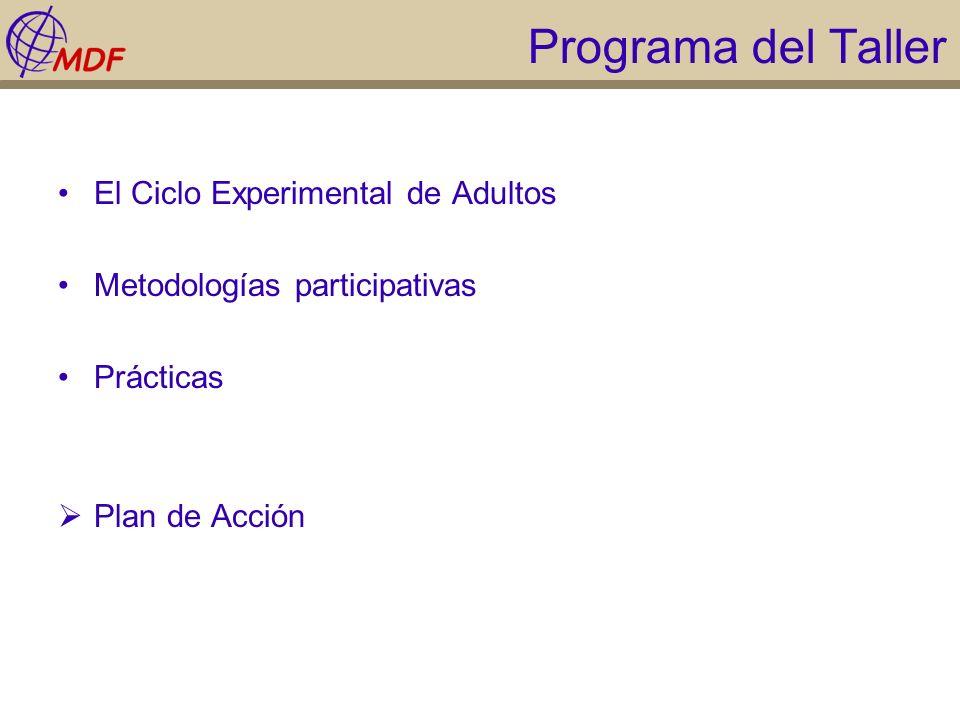 Programa del Taller El Ciclo Experimental de Adultos Metodologías participativas Prácticas Plan de Acción