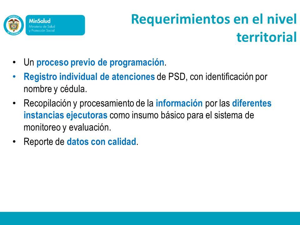 Un proceso previo de programación. Registro individual de atenciones de PSD, con identificación por nombre y cédula. Recopilación y procesamiento de l