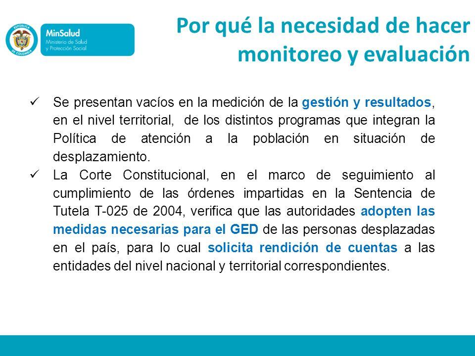 Se presentan vacíos en la medición de la gestión y resultados, en el nivel territorial, de los distintos programas que integran la Política de atención a la población en situación de desplazamiento.