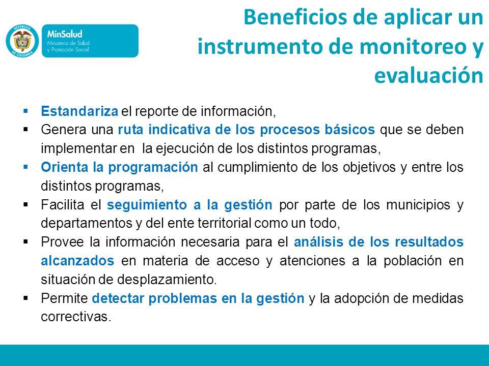 Estandariza el reporte de información, Genera una ruta indicativa de los procesos básicos que se deben implementar en la ejecución de los distintos pr