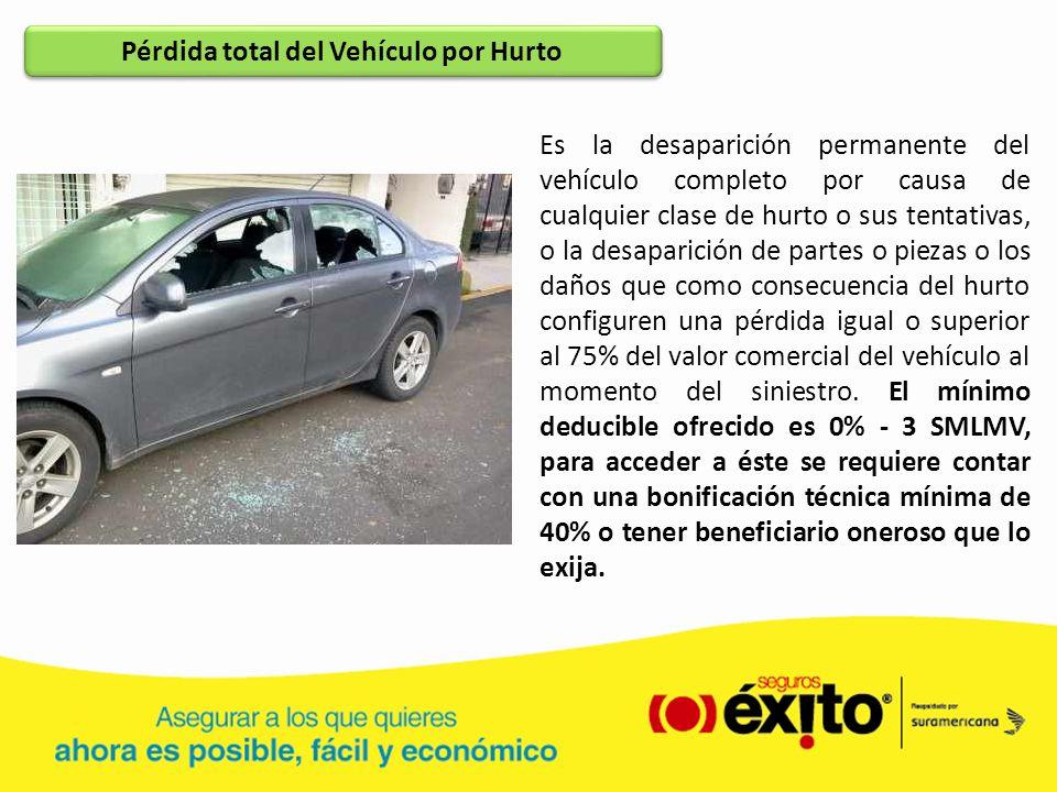 Pérdida total del Vehículo por Hurto Es la desaparición permanente del vehículo completo por causa de cualquier clase de hurto o sus tentativas, o la
