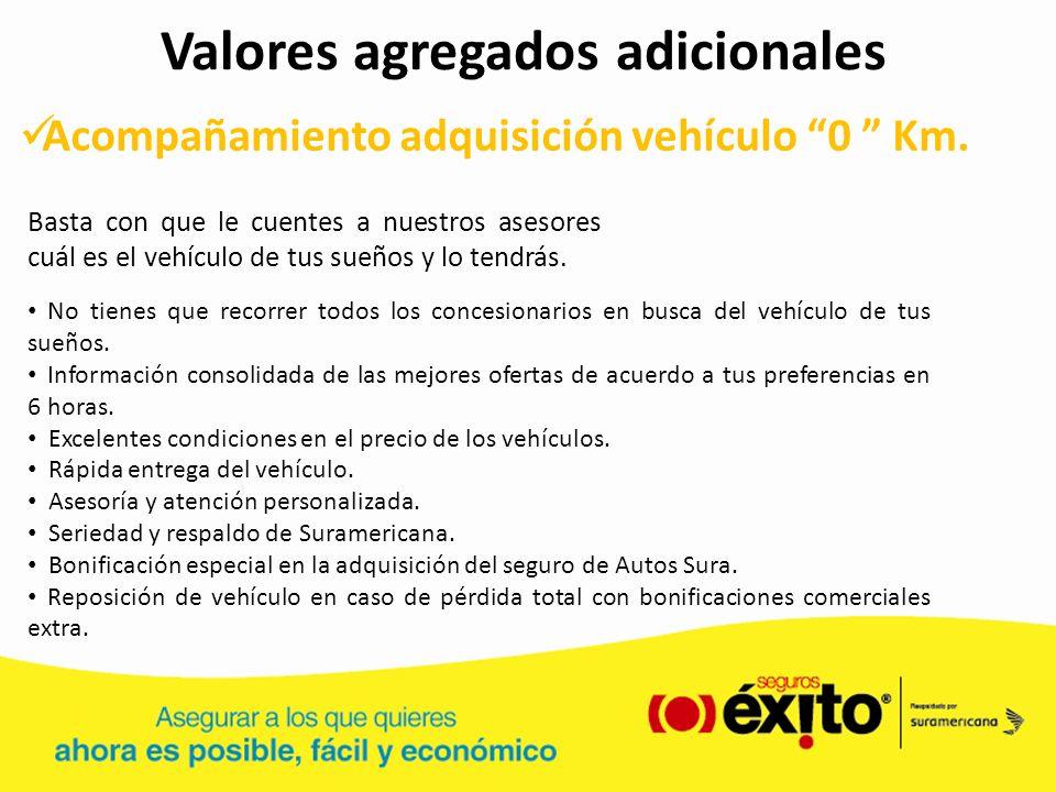 Valores agregados adicionales Acompañamiento adquisición vehículo 0 Km. Basta con que le cuentes a nuestros asesores cuál es el vehículo de tus sueños