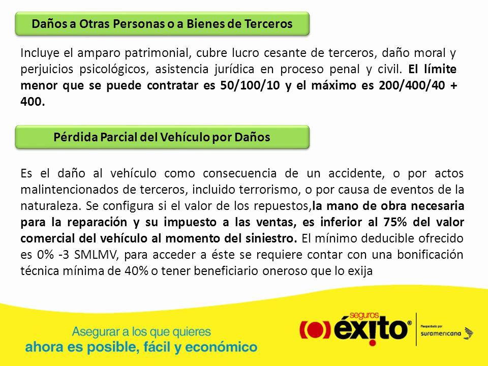 Pérdida Total del Vehículo por Daños Es la destrucción total del vehículo como consecuencia de un accidente, o por actos malintencionados de terceros, incluido terrorismo, o por causa de eventos de la naturaleza.