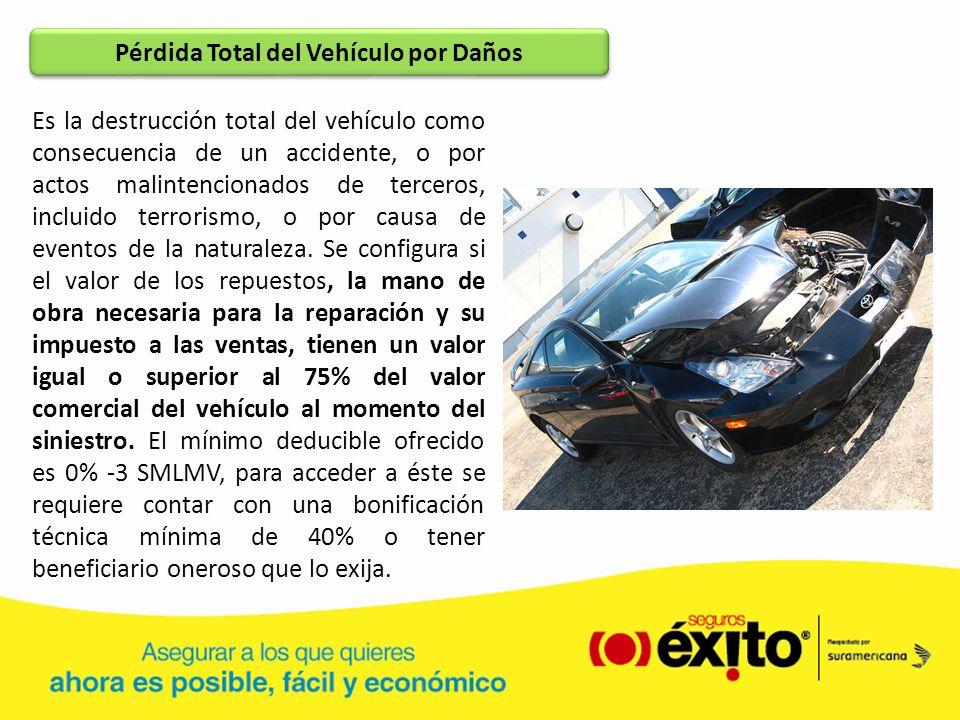 Pérdida Total del Vehículo por Daños Es la destrucción total del vehículo como consecuencia de un accidente, o por actos malintencionados de terceros,