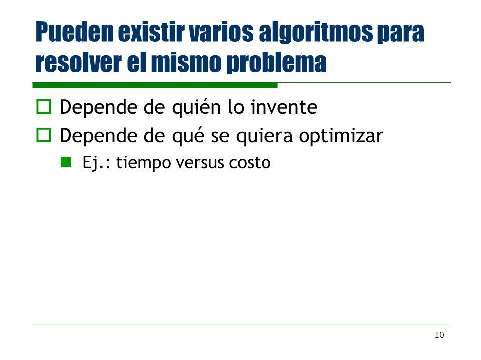 10 Pueden existir varios algoritmos para resolver el mismo problema Depende de quién lo invente Depende de qué se quiera optimizar Ej.: tiempo versus