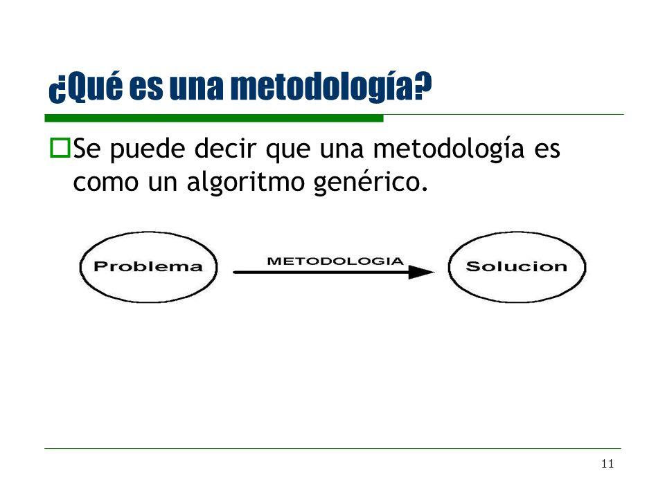 11 ¿Qué es una metodología? Se puede decir que una metodología es como un algoritmo genérico.