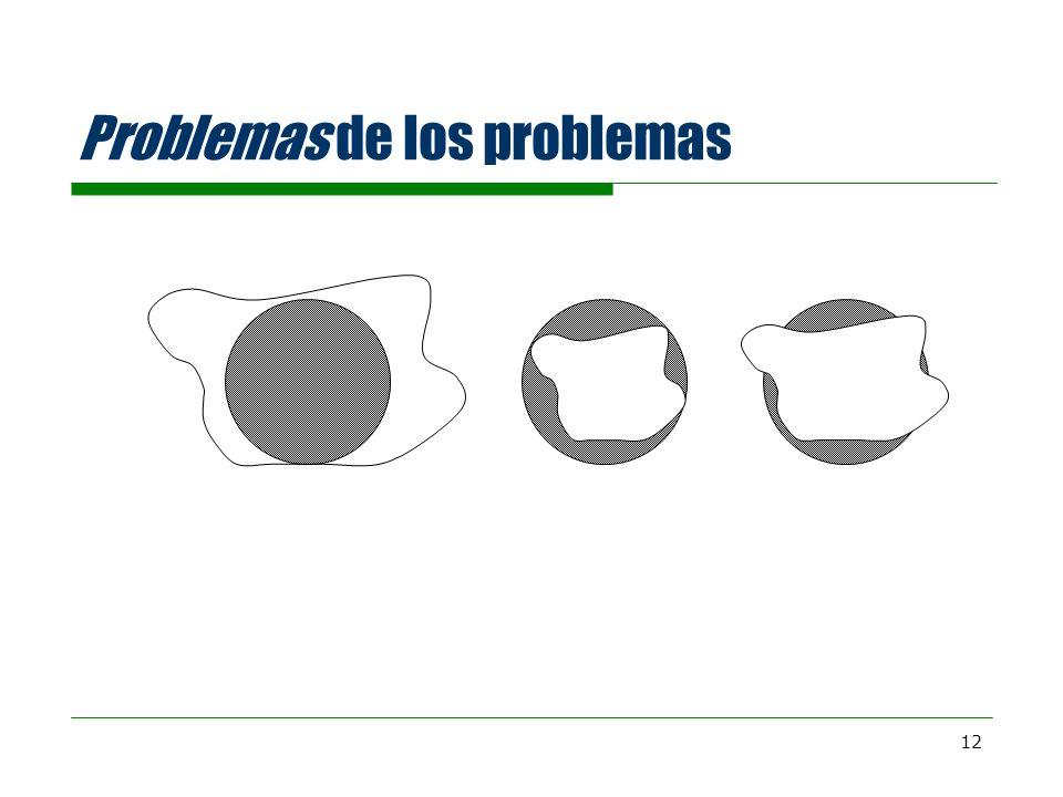 12 Problemas de los problemas