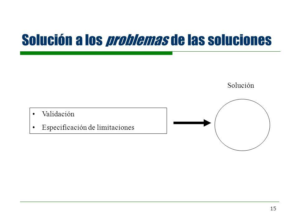 15 Solución a los problemas de las soluciones Validación Especificación de limitaciones Solución