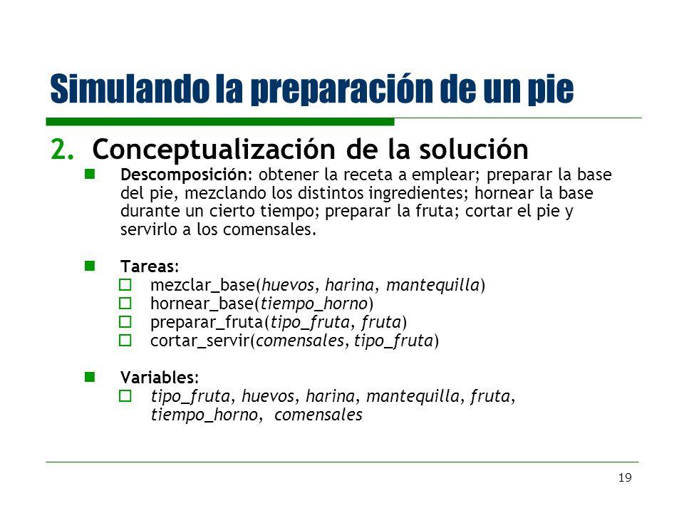 19 Simulando la preparación de un pie 2.Conceptualización de la solución Descomposición: obtener la receta a emplear; preparar la base del pie, mezcla