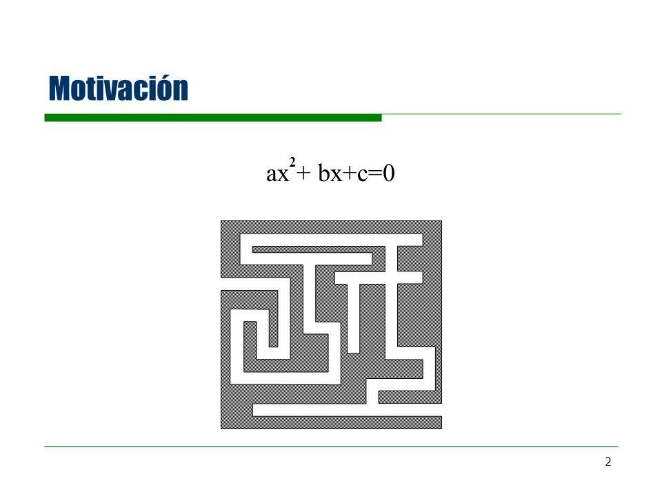 2 Motivación ax + bx+c=0 2