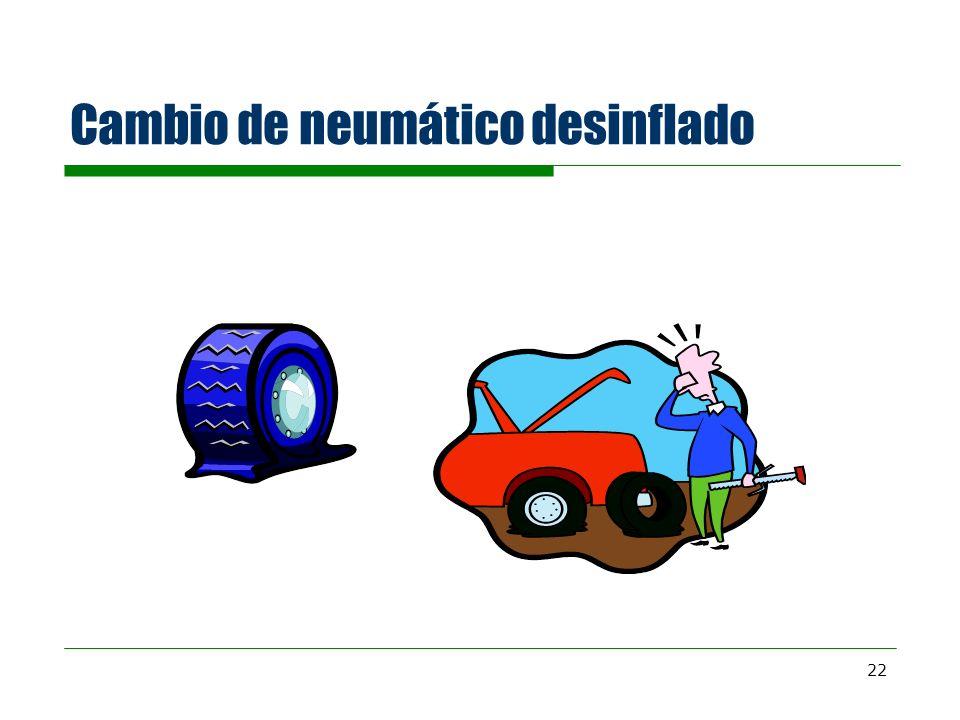22 Cambio de neumático desinflado