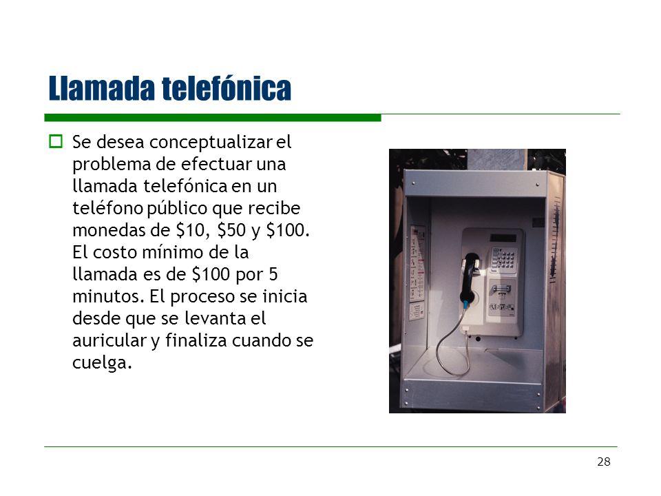28 Llamada telefónica Se desea conceptualizar el problema de efectuar una llamada telefónica en un teléfono público que recibe monedas de $10, $50 y $