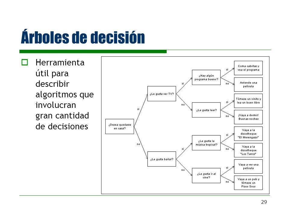 29 Árboles de decisión Herramienta útil para describir algoritmos que involucran gran cantidad de decisiones