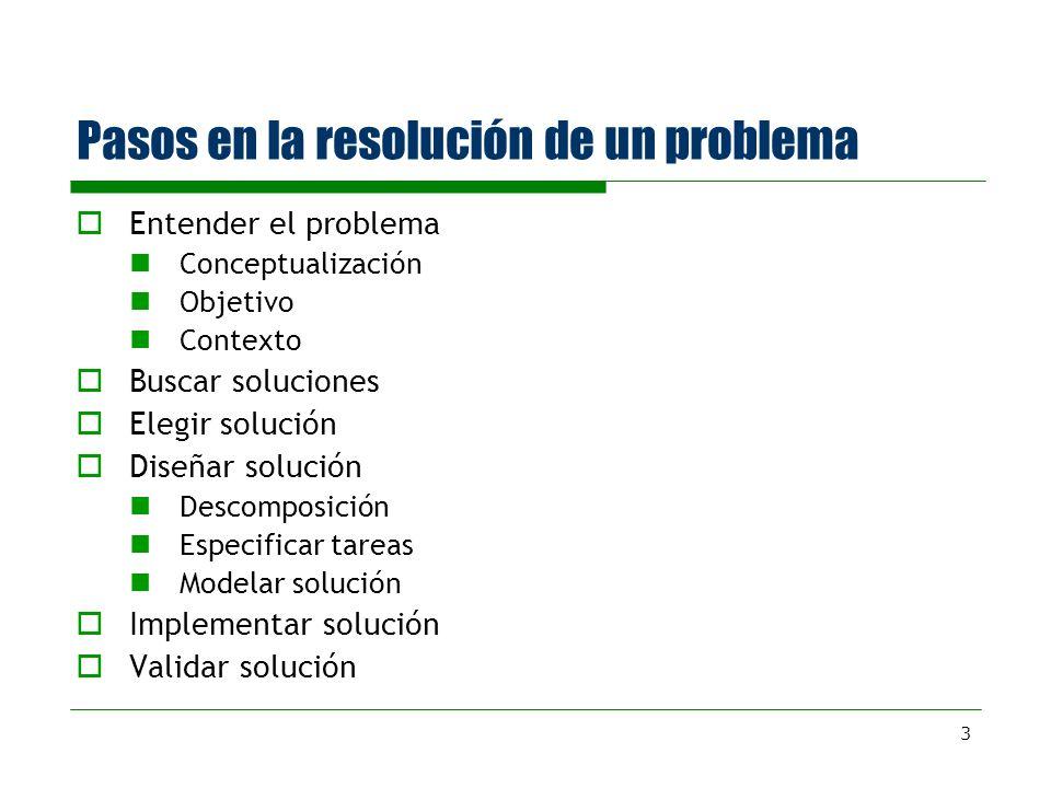 3 Pasos en la resolución de un problema Entender el problema Conceptualización Objetivo Contexto Buscar soluciones Elegir solución Diseñar solución De