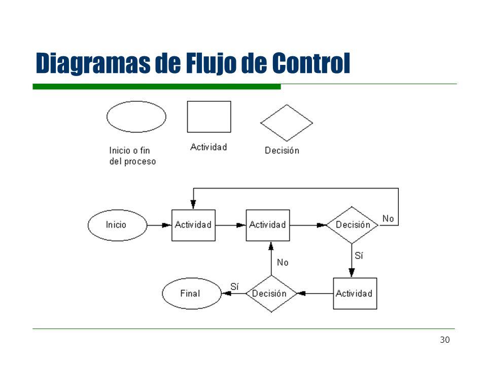 30 Diagramas de Flujo de Control
