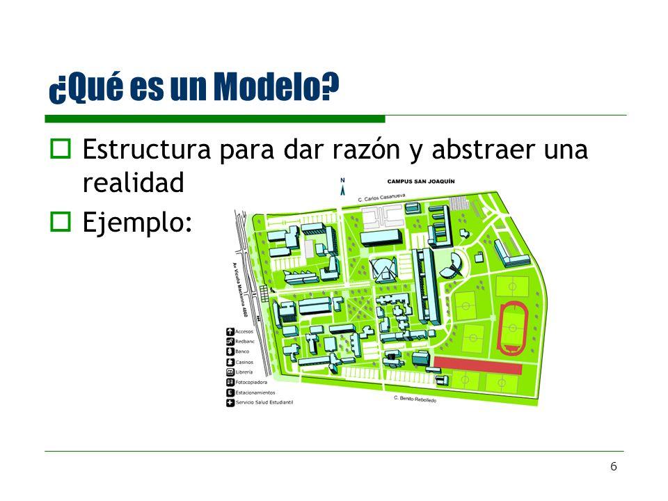 6 ¿Qué es un Modelo? Estructura para dar razón y abstraer una realidad Ejemplo: