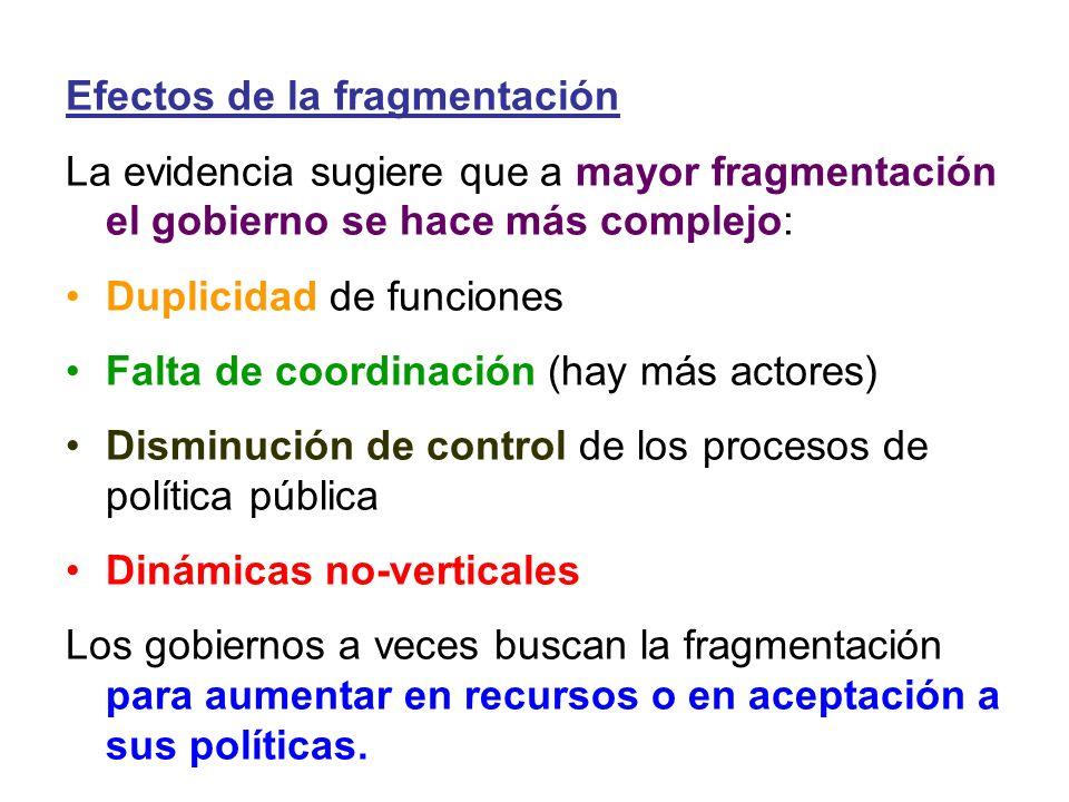 Efectos de la fragmentación La evidencia sugiere que a mayor fragmentación el gobierno se hace más complejo: Duplicidad de funciones Falta de coordina