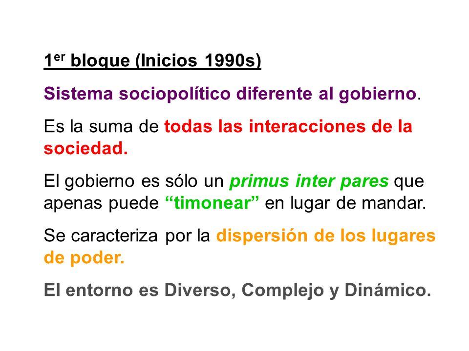 1 er bloque (Inicios 1990s) Sistema sociopolítico diferente al gobierno. Es la suma de todas las interacciones de la sociedad. El gobierno es sólo un