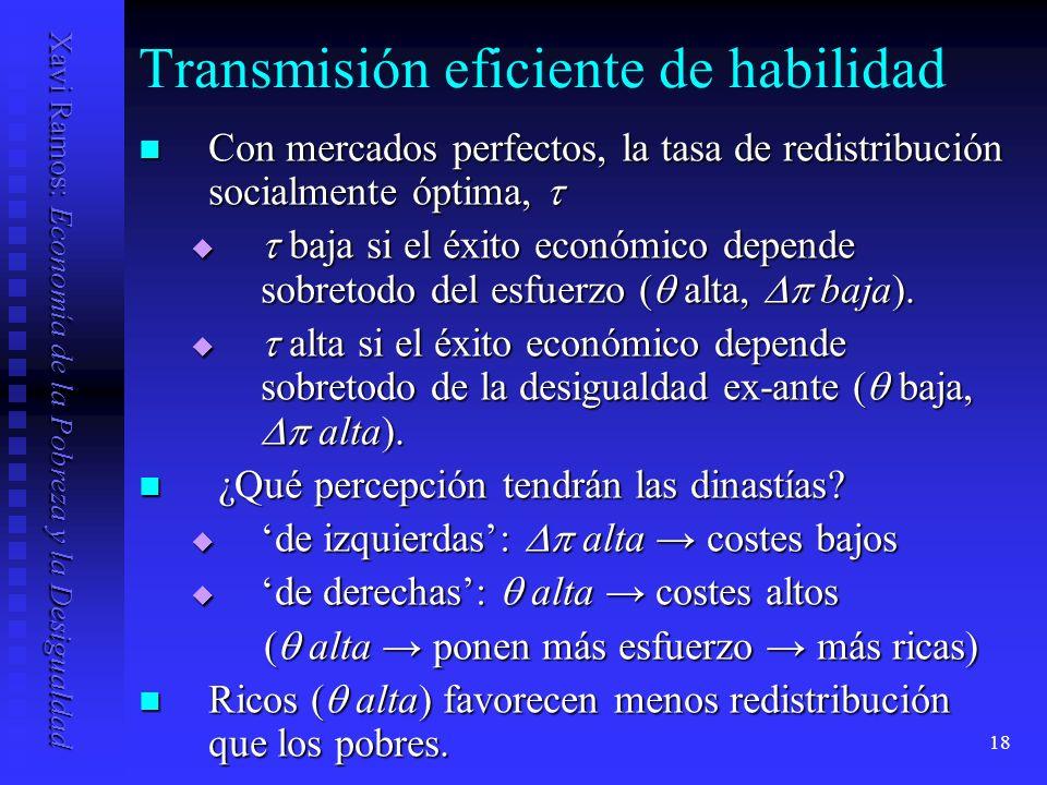 Xavi Ramos: Economía de la Pobreza y la Desigualdad 18 Transmisión eficiente de habilidad Con mercados perfectos, la tasa de redistribución socialmente óptima, Con mercados perfectos, la tasa de redistribución socialmente óptima, baja si el éxito económico depende sobretodo del esfuerzo ( alta, baja).