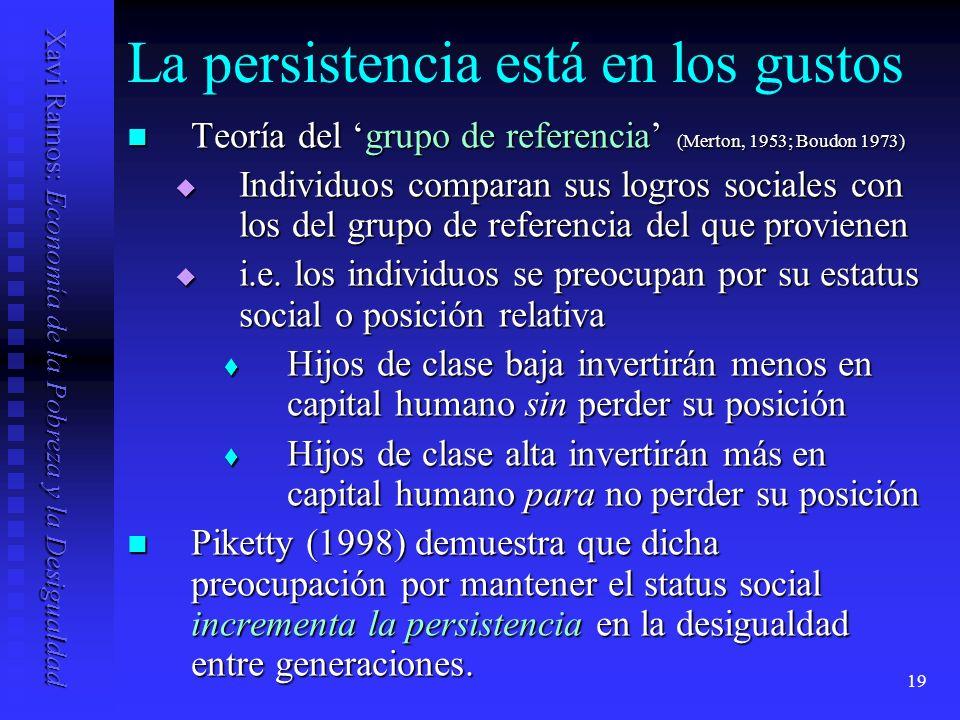 Xavi Ramos: Economía de la Pobreza y la Desigualdad 19 La persistencia está en los gustos Teoría del grupo de referencia (Merton, 1953; Boudon 1973) Teoría del grupo de referencia (Merton, 1953; Boudon 1973) Individuos comparan sus logros sociales con los del grupo de referencia del que provienen Individuos comparan sus logros sociales con los del grupo de referencia del que provienen i.e.
