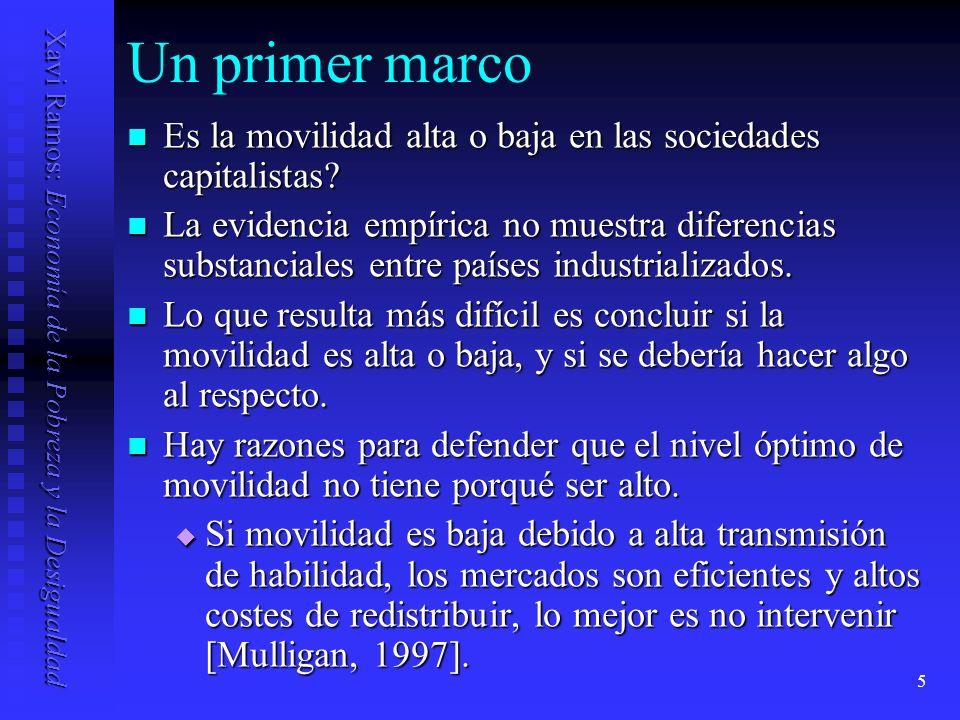Xavi Ramos: Economía de la Pobreza y la Desigualdad 6 Un primer marco Posición de izquierdas: Posición de izquierdas: movilidad intergeneracional debería ser alta.
