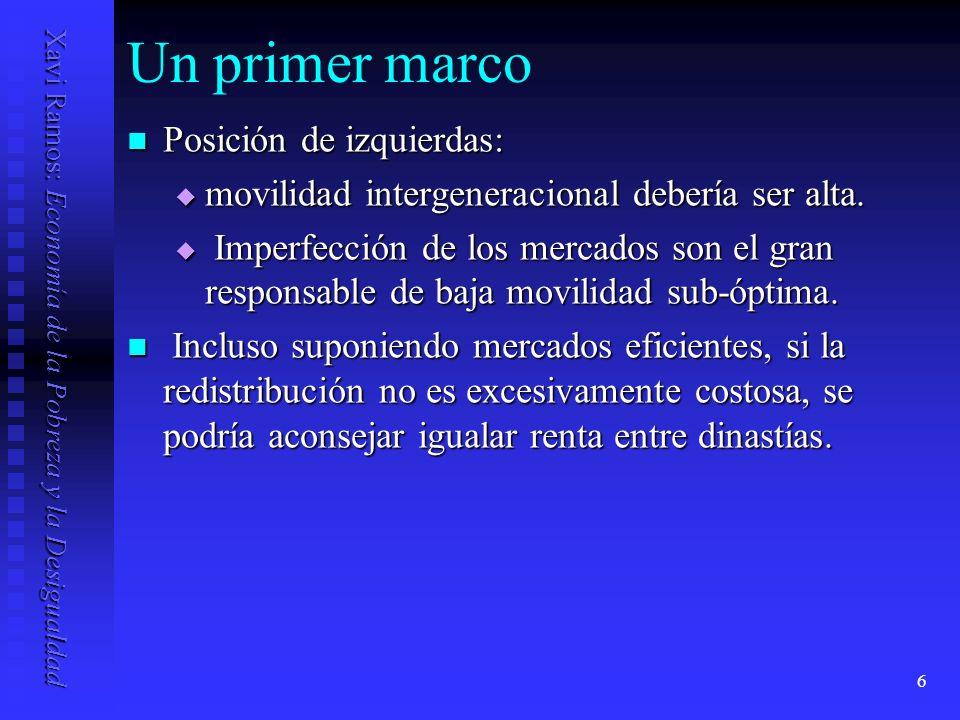 Xavi Ramos: Economía de la Pobreza y la Desigualdad 17 Transmisión eficiente de habilidad Pero, se puede redistribuir la renta (considerado normalmente justo, ya que los hijos no son responsables de la habilidad heredada).