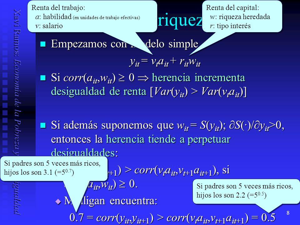 Xavi Ramos: Economía de la Pobreza y la Desigualdad 29 Segregación residencial ¿Cuándo será la segregación una situación de equilibrio.