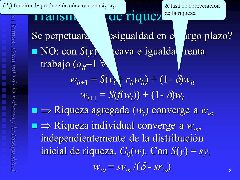 Xavi Ramos: Economía de la Pobreza y la Desigualdad 10 Transmisión de riqueza Relajando los supuestos la conclusión es SI, las desigualdades persisten a largo plazo.