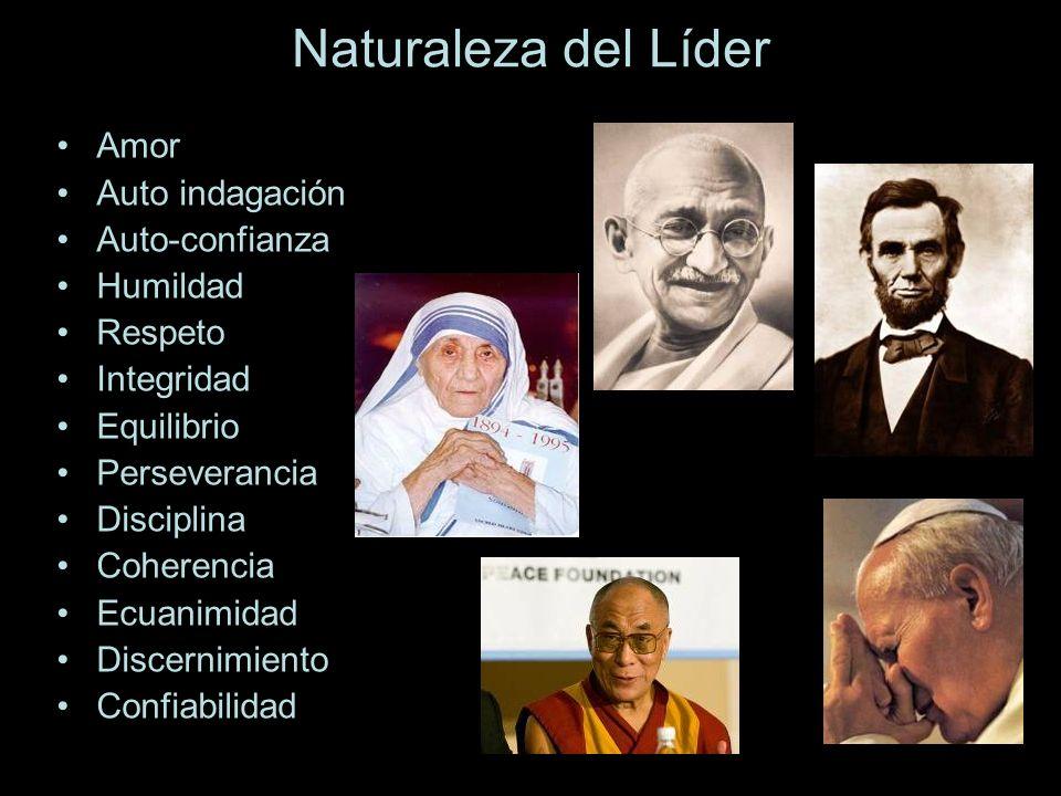 Naturaleza del Líder Amor Auto indagación Auto-confianza Humildad Respeto Integridad Equilibrio Perseverancia Disciplina Coherencia Ecuanimidad Discer