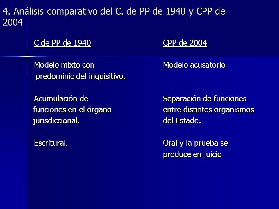 4. Análisis comparativo del C. de PP de 1940 y CPP de 2004 C de PP de 1940CPP de 2004 Modelo mixto con Modelo acusatorio predominio del inquisitivo. p
