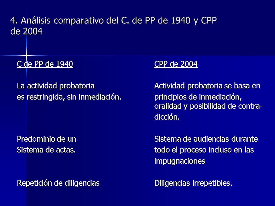 4. Análisis comparativo del C. de PP de 1940 y CPP de 2004 C de PP de 1940CPP de 2004 La actividad probatoria Actividad probatoria se basa en es restr