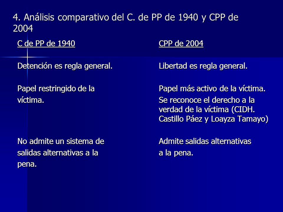 4. Análisis comparativo del C. de PP de 1940 y CPP de 2004 C de PP de 1940CPP de 2004 Detención es regla general.Libertad es regla general. Papel rest