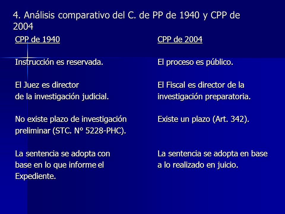 4. Análisis comparativo del C. de PP de 1940 y CPP de 2004 CPP de 1940CPP de 2004 Instrucción es reservada. El proceso es público. El Juez es director