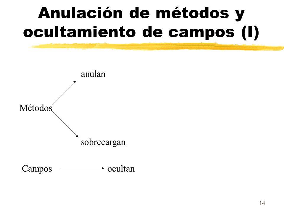 14 Anulación de métodos y ocultamiento de campos (I) anulan Métodos sobrecargan Campos ocultan