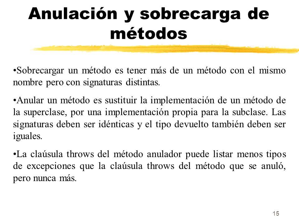 15 Anulación y sobrecarga de métodos Sobrecargar un método es tener más de un método con el mismo nombre pero con signaturas distintas. Anular un méto