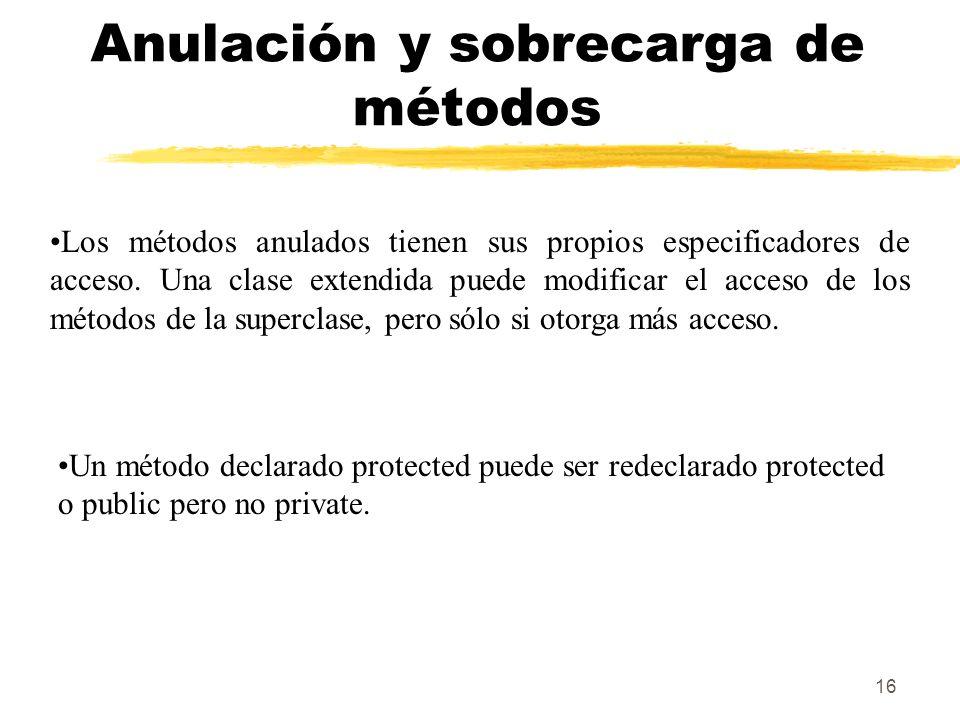 16 Anulación y sobrecarga de métodos Los métodos anulados tienen sus propios especificadores de acceso.